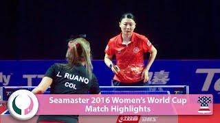 【動画】姜華君 VS RUANO Lady 2016シーマスター女子ワールドカップ