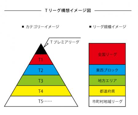 【Tリーグ】新規参入の岡山 地元企業の賛同、選手獲得も着々と準備中!