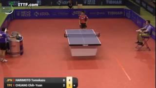 【動画】荘智淵 VS 張本智和 2016年スロベニアオープン準々決勝