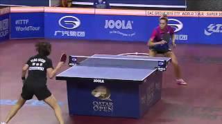【動画】梁夏銀 VS ビレンコ 2015年カタールオープン 準々決勝