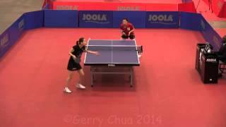 【動画】藤井優子 VS ZHENG Jiaqi 2014年全米オープン'14 ベスト16