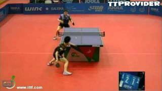 【動画】松平健太 VS 江天一 JOOLA 2010ハンガリーオープン -  ITTFプロツアー 準々決勝