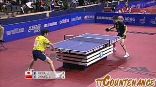 【動画】張継科 VS 上田仁 2010年ドイツオープン -  ITTFプロツアー 準々決勝