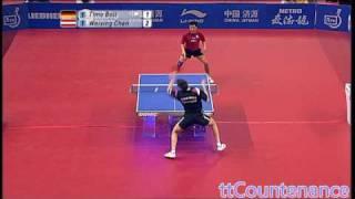 【動画】ティモ・ボル VS 陳衛星 2009年ドイツオープン 準々決勝