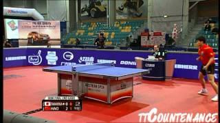 【動画】高木和卓 VS 郝帥 2013年オーストリアオープン、メジャーシリーズ 準決勝